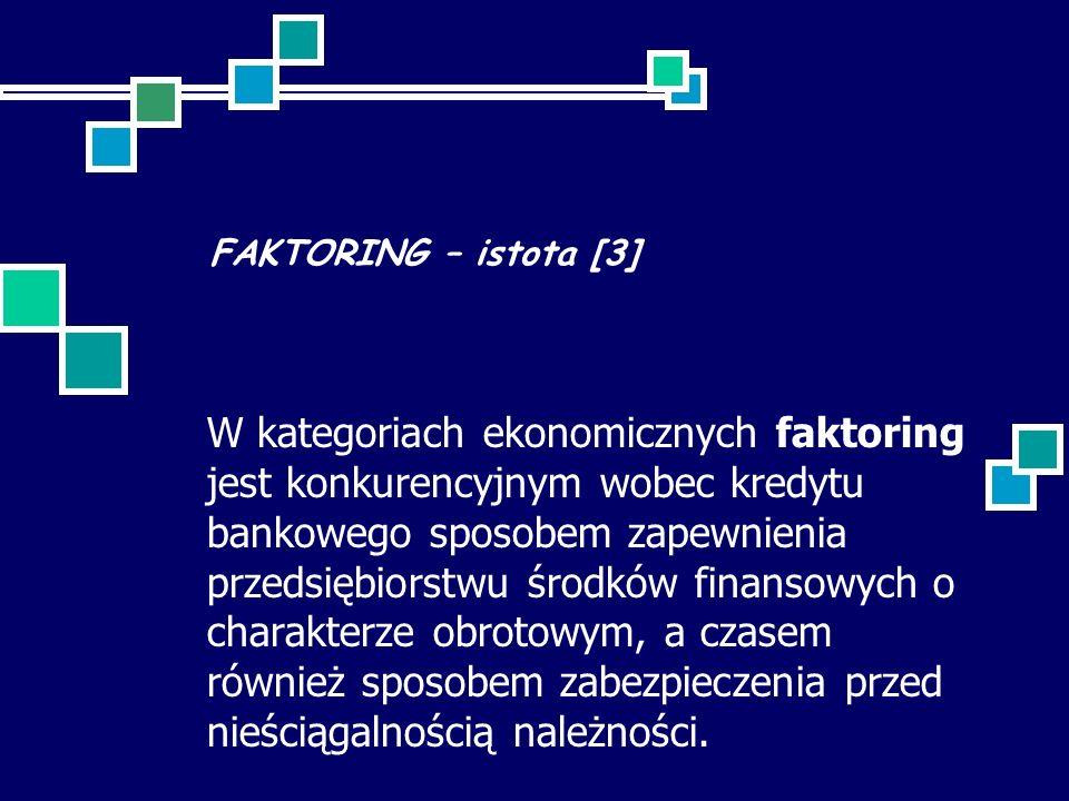 FAKTORING – istota [3]